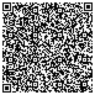 QR-код с контактной информацией организации БАНК ТОРГОВОГО ФИНАНСИРОВАНИЯ КБ