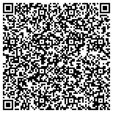 QR-код с контактной информацией организации РосЭкспертиза Консалтинг