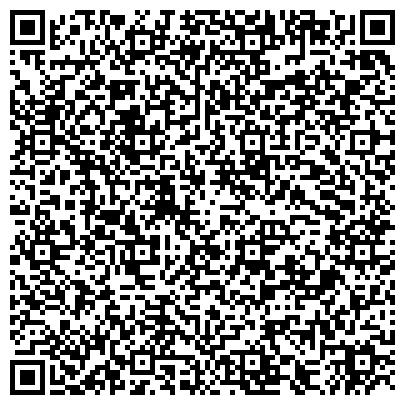 QR-код с контактной информацией организации Медико-санитарная часть №92 Федерального медико-биологического агентства России