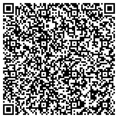 QR-код с контактной информацией организации ХРАМ ВЛАДИМИРСКОЙ ИКОНЫ БОЖИЕЙ МАТЕРИ В КУРКИНО