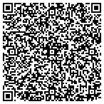 QR-код с контактной информацией организации Созвездие упаковки, торговая фирма, ИП Зорин В.А.