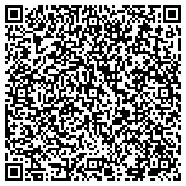 QR-код с контактной информацией организации ОАО Связь-банк