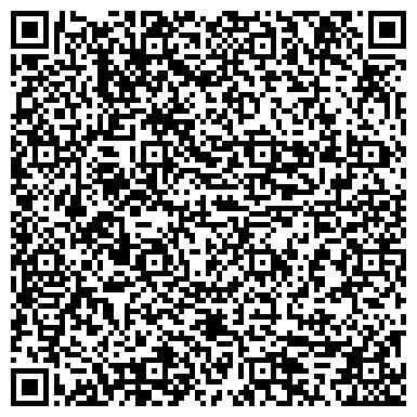 QR-код с контактной информацией организации ЗАО АПБ Солидарность