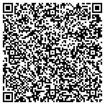 QR-код с контактной информацией организации БУДАНОВ И АБЕЙ