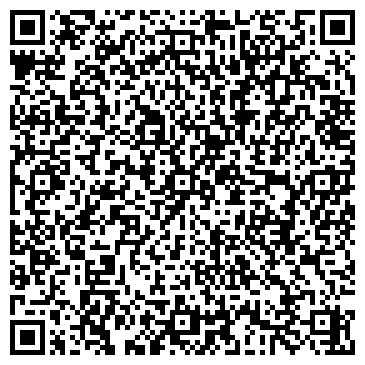 QR-код с контактной информацией организации ИМПЕРИЯ КЛИМАТА