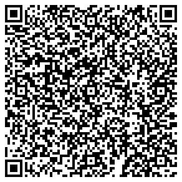 QR-код с контактной информацией организации ЦИТ-Автоматика
