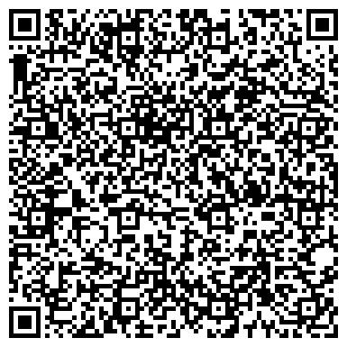 QR-код с контактной информацией организации Самсон, Краснодарская краевая федерация бодибилдинга и фитнеса