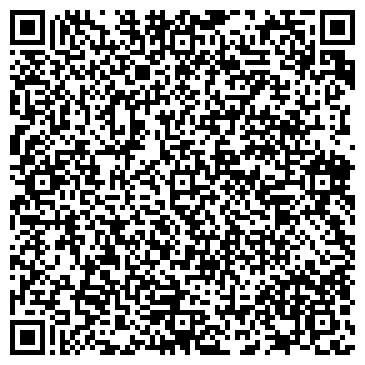 QR-код с контактной информацией организации ЕВРОМЕД КОНСАЛТ