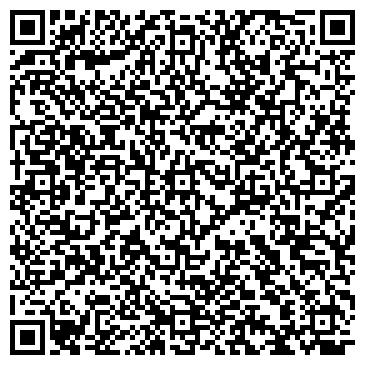 QR-код с контактной информацией организации Московско-Рязанское ЛУВД