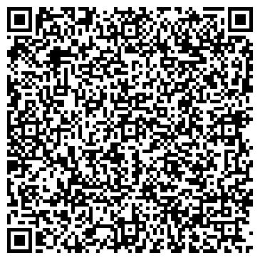 QR-код с контактной информацией организации ГОАТУР ХОЛДИНГ