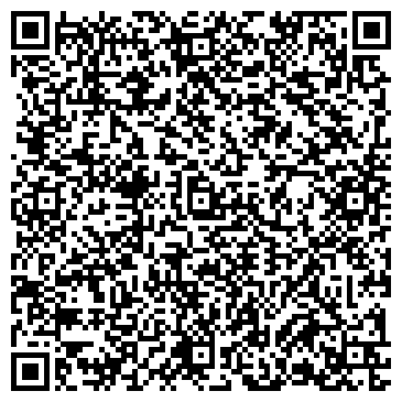 QR-код с контактной информацией организации Отдел занятости населения Кировского района