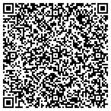 QR-код с контактной информацией организации РУССКИЕ КАНИКУЛЫ+