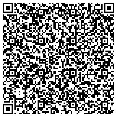 QR-код с контактной информацией организации Онкологический клинический диспансер № 1
