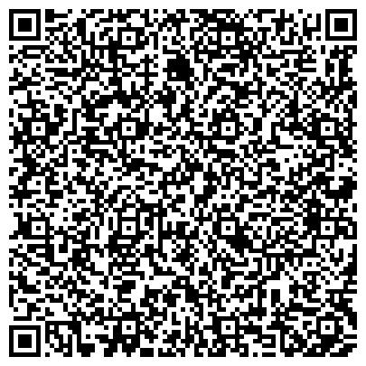 QR-код с контактной информацией организации ЦЕНТРАЛЬНО-ИНФОРМАЦИОННОЕ ТУРИСТИЧЕСКОЕ АГЕНТСТВО