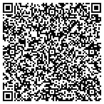 QR-код с контактной информацией организации ЧЕРНОГОРИЯ ТУРС