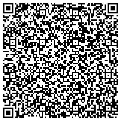 QR-код с контактной информацией организации МЕЖДУНАРОДНЫЕ ОТНОШЕНИЯ