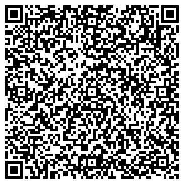 QR-код с контактной информацией организации ГРУППА ПРАВОВЫХ ИССЛЕДОВАНИЙ