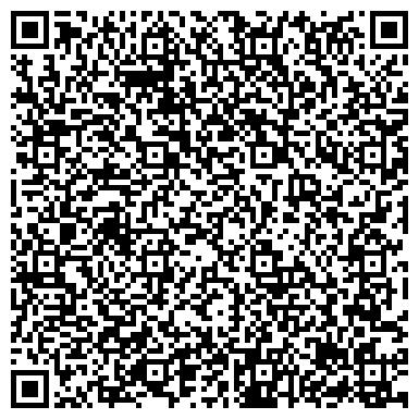 QR-код с контактной информацией организации СБЕРБАНК РОССИИ ОАО, МАРЬИНОРОЩИНСКОЕ ОТДЕЛЕНИЕ № 7981