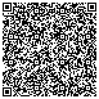 QR-код с контактной информацией организации ИП Петросян О.В.