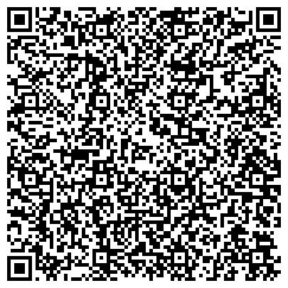 QR-код с контактной информацией организации ПЕРСОНА ГРАТА