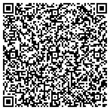 QR-код с контактной информацией организации Ситец для вас