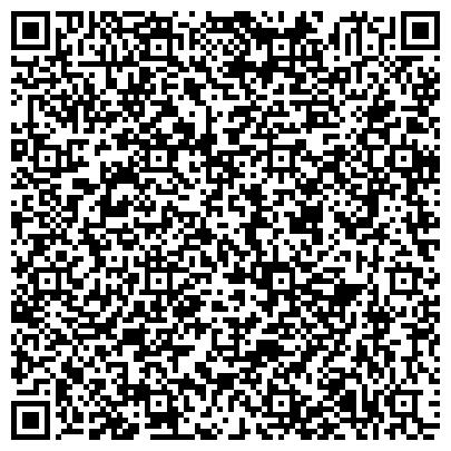 QR-код с контактной информацией организации ПРОФСОЮЗ РАБОТНИКОВ ГОСУЧРЕЖДЕНИЙ И ОБЩЕСТВЕННОГО ОБСЛУЖИВАНИЯ