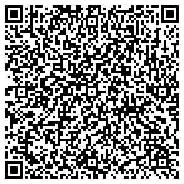 QR-код с контактной информацией организации МОЛОЧНАЯ ПРОМЫШЛЕННОСТЬ