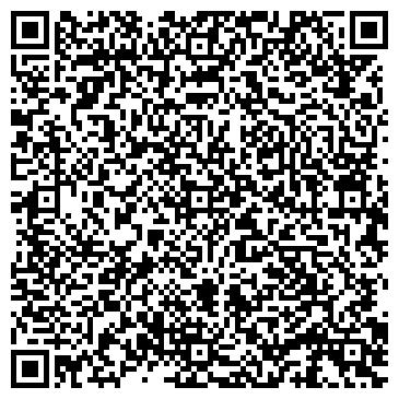 QR-код с контактной информацией организации ИП Кайль М.В.