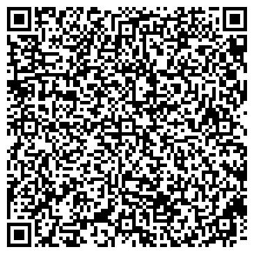 QR-код с контактной информацией организации НЕЗАВИСИМОЕ ВОЕННОЕ ОБОЗРЕНИЕ