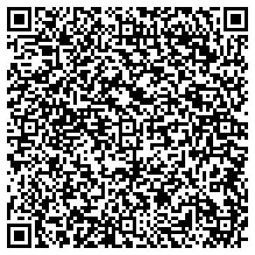 QR-код с контактной информацией организации СОВЕТНИК ЭМИТЕНТА