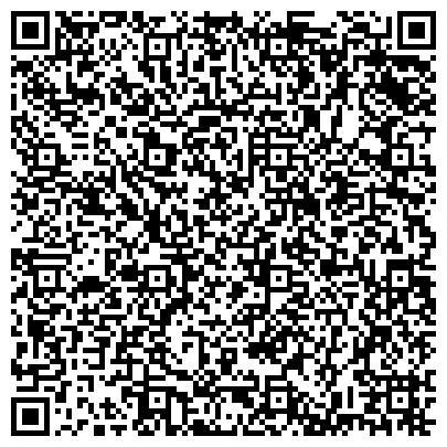 QR-код с контактной информацией организации Экология и промышленность России