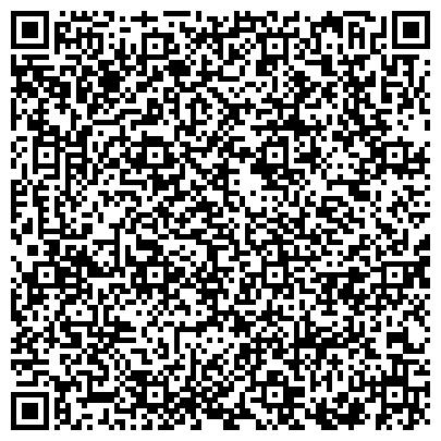 QR-код с контактной информацией организации Копейкин Дом