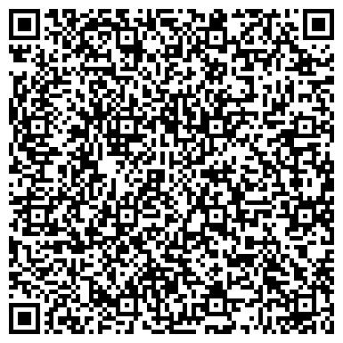 QR-код с контактной информацией организации Отделение урологии