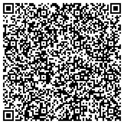QR-код с контактной информацией организации ООО Управление промышленно-технической комплектации