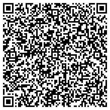 QR-код с контактной информацией организации ГОРОДСКОЙ МЕДИЦИНСКИЙ ЦЕНТР