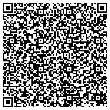 QR-код с контактной информацией организации АвтоДок, интернет-магазин автотоваров, ИП Грошев А.А.