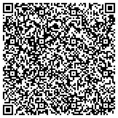 """QR-код с контактной информацией организации ГАПОУ """"Иркутский колледж экономики, сервиса и туризма"""""""