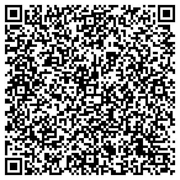 QR-код с контактной информацией организации Абсолют-Юг