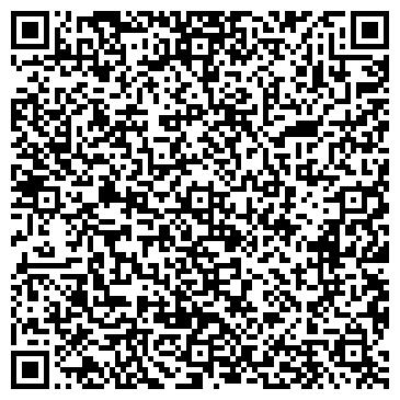 QR-код с контактной информацией организации Средняя общеобразовательная школа №68