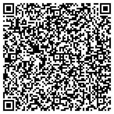 QR-код с контактной информацией организации КОСМЕТИКА, ПАРФЮМЕРИЯ