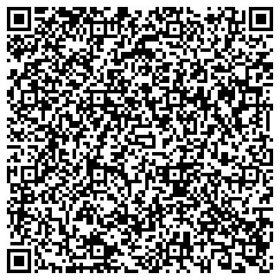 """QR-код с контактной информацией организации ГБУ """"Жилищник района Кузьминки"""""""