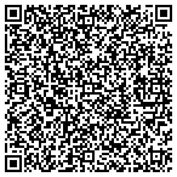 QR-код с контактной информацией организации ШКОЛА ЗДОРОВЬЯ № 1061