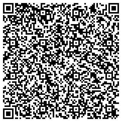 QR-код с контактной информацией организации ЭКСПЕРИМЕНТАЛЬНЫЙ ИННОВАЦИОННЫЙ ЦЕНТР