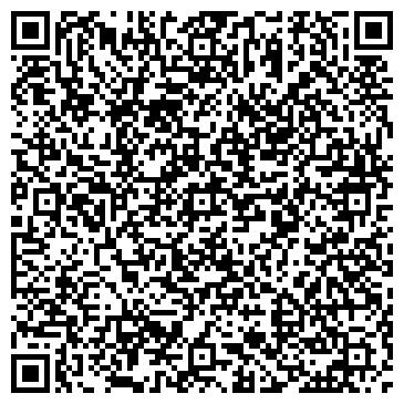 QR-код с контактной информацией организации Матрёшкины каникулы