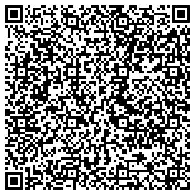 QR-код с контактной информацией организации АВИА-ВОЯЖ