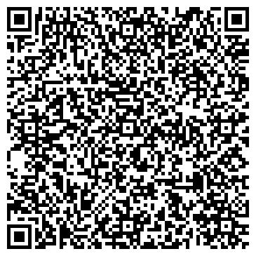 QR-код с контактной информацией организации Соликамский участок ПАО «Пермэнергосбыт»,