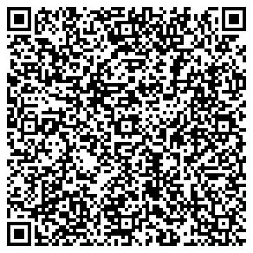 QR-код с контактной информацией организации Ульяновский областной потребительский союз