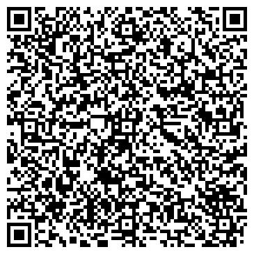 QR-код с контактной информацией организации Почтовое отделение №12