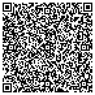 QR-код с контактной информацией организации SERGIO CIPRIANI