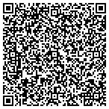 QR-код с контактной информацией организации КЛИНИКА АЛЛЕРГИИ И УРОГИНЕКОЛОГИИ